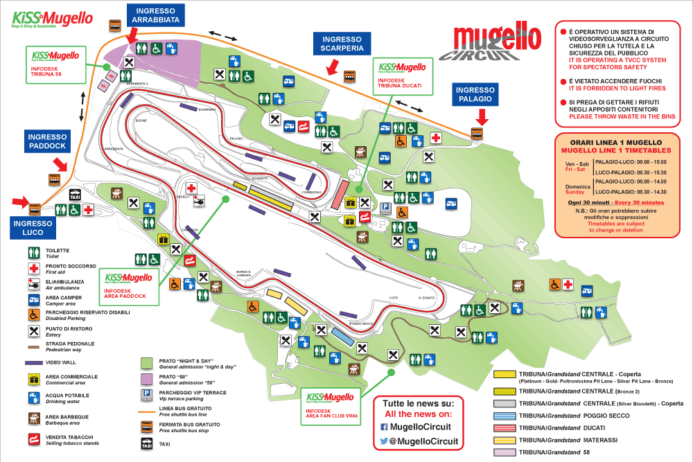 A map of the Mugello race track for our MotoGP motorcycle tour in Italy